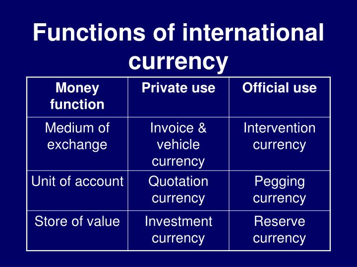 Functions of international currency