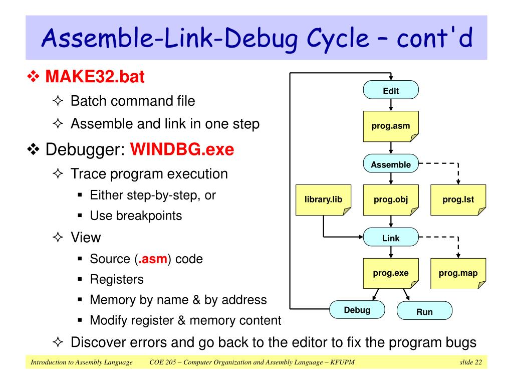 how do the assembler and linker Do not alter compare-and-branch instructions for long the linker ld the gnu assembler can be configured to produce several alternative object file.