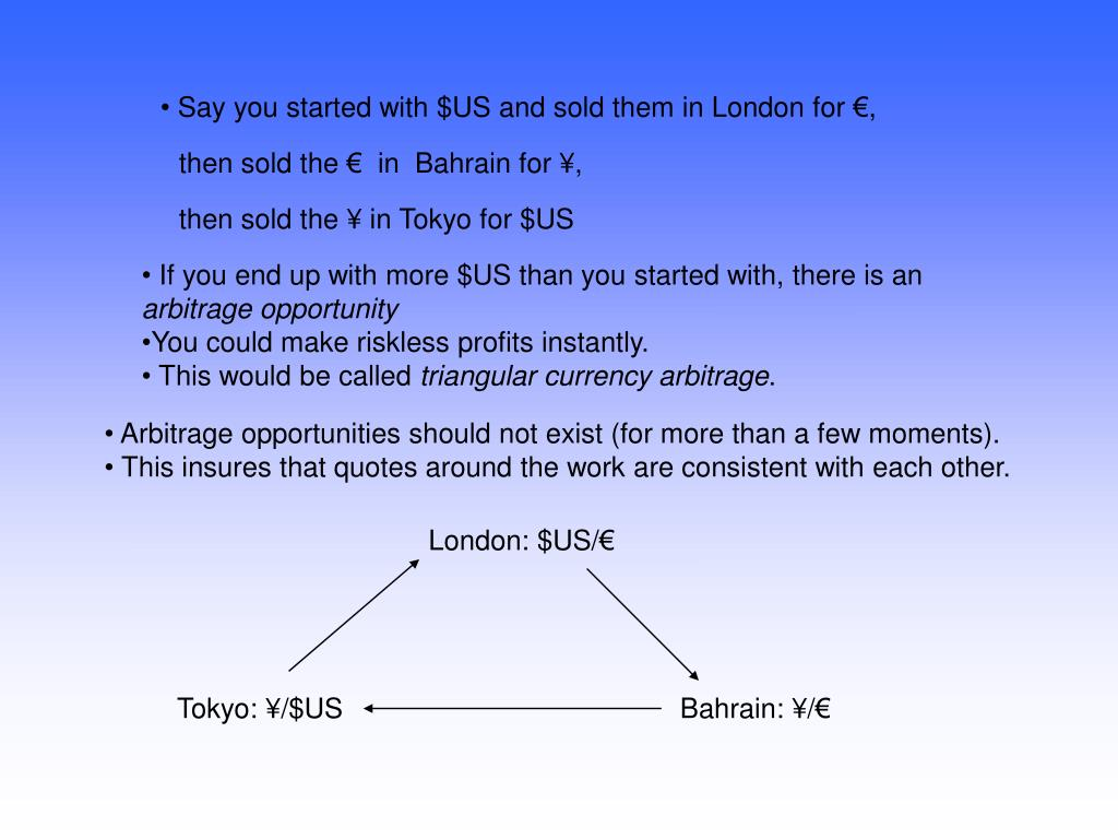 Say you started with $US and sold them in London for
