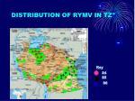 distribution of rymv in tz