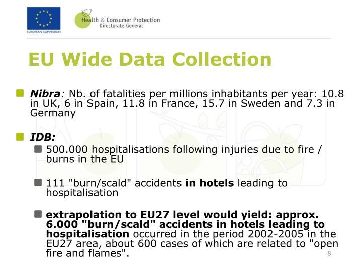 EU Wide Data Collection