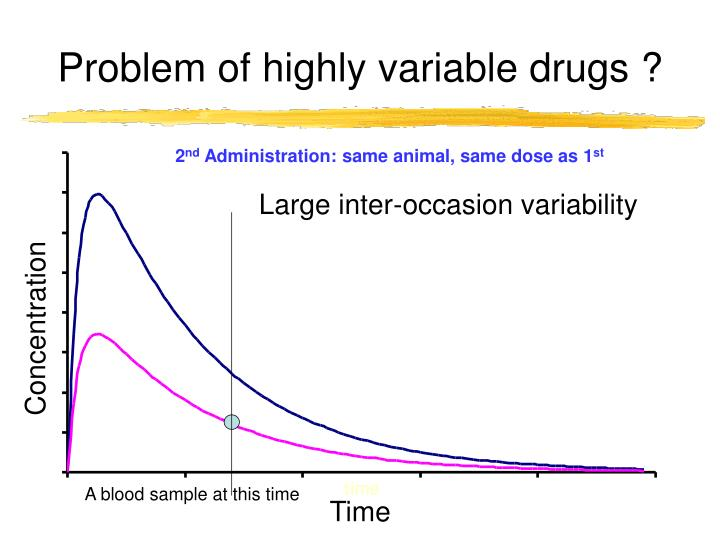 Problem of highly variable drugs ?