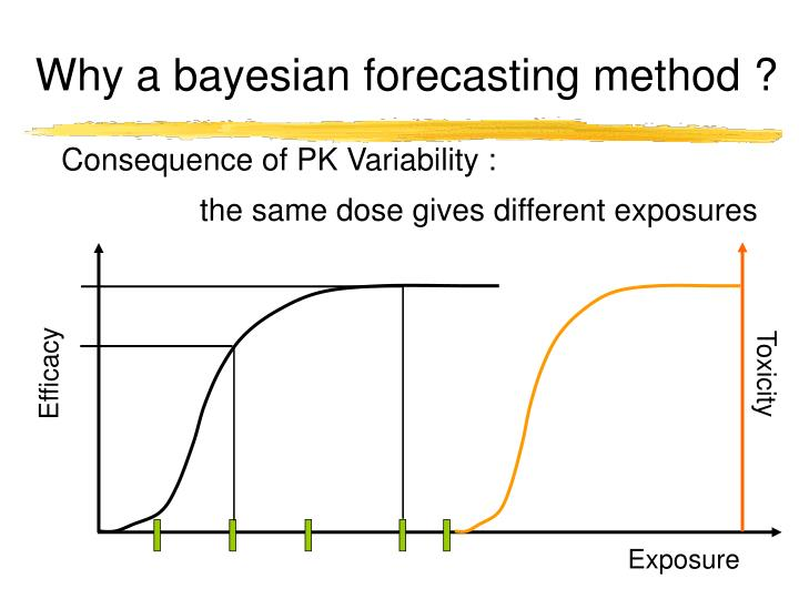 Why a bayesian forecasting method