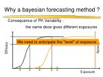why a bayesian forecasting method1