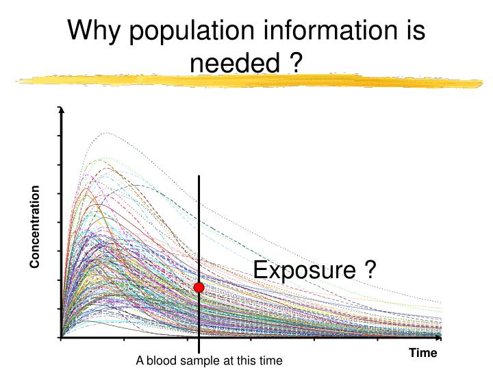 Why population information is needed ?