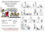 il flusso di informazioni legato al sistema educativo