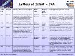 letters of intent jra
