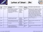 letters of intent jra2