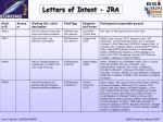 letters of intent jra3