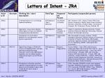 letters of intent jra4