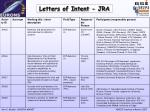 letters of intent jra5