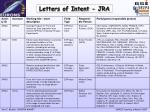 letters of intent jra6