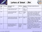 letters of intent jra7