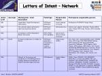 letters of intent network