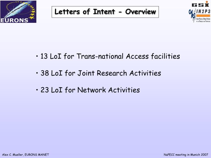 letters of intent overview n.