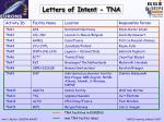 letters of intent tna