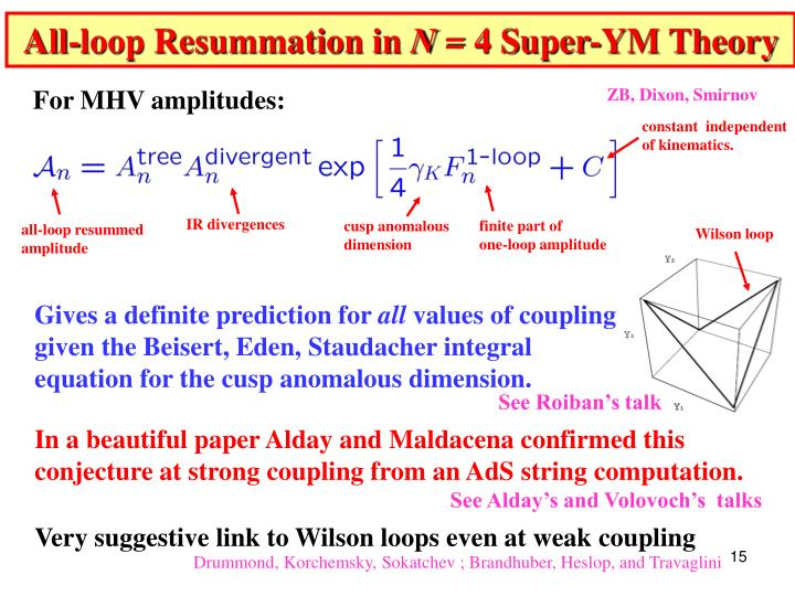 All-loop Resummation in