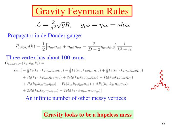 Gravity Feynman Rules