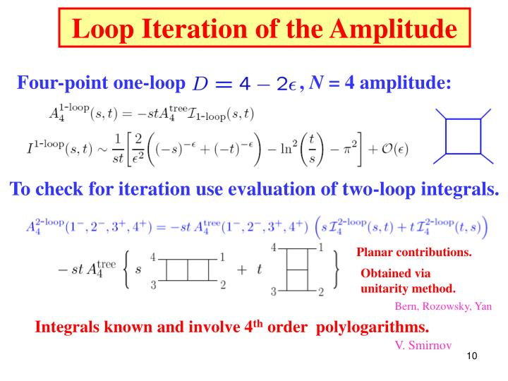 Loop Iteration of the Amplitude