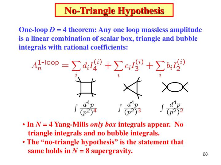 No-Triangle Hypothesis