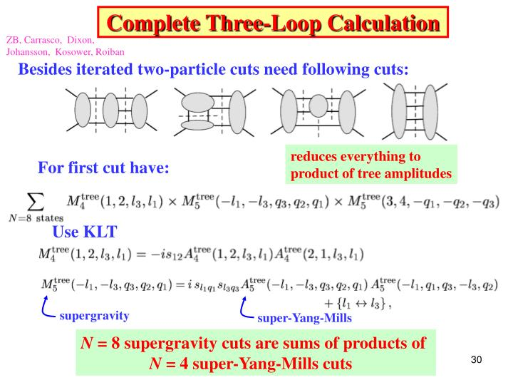 Complete Three-Loop Calculation