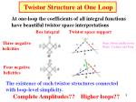 twistor structure at one loop