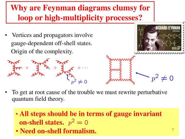 Why are Feynman diagrams clumsy for loop or high-multiplicity processes?