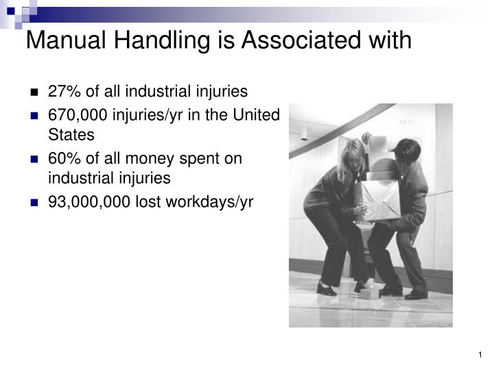 manual handling is associated with n.