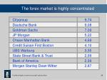the forex market is highly concentrated