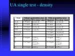 ua single test density