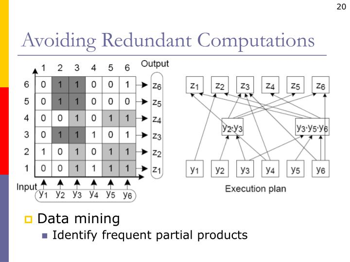 Avoiding Redundant Computations