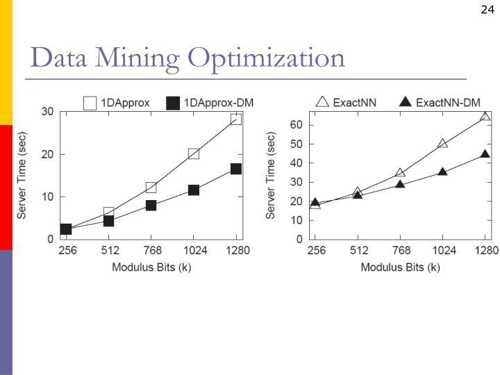 Data Mining Optimization