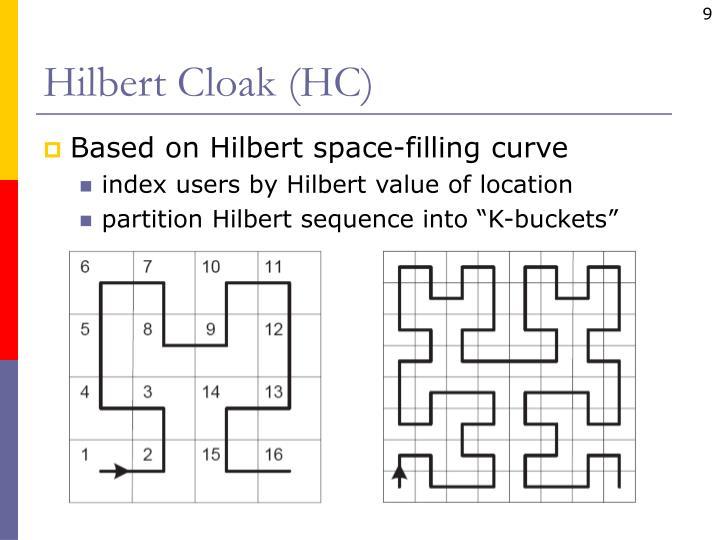 Hilbert Cloak (HC)