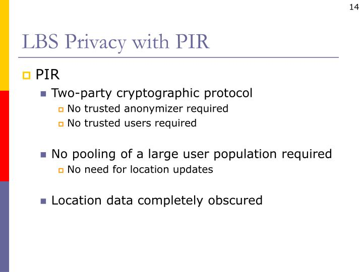 LBS Privacy with PIR