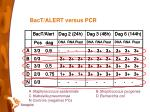 bact alert versus pcr1