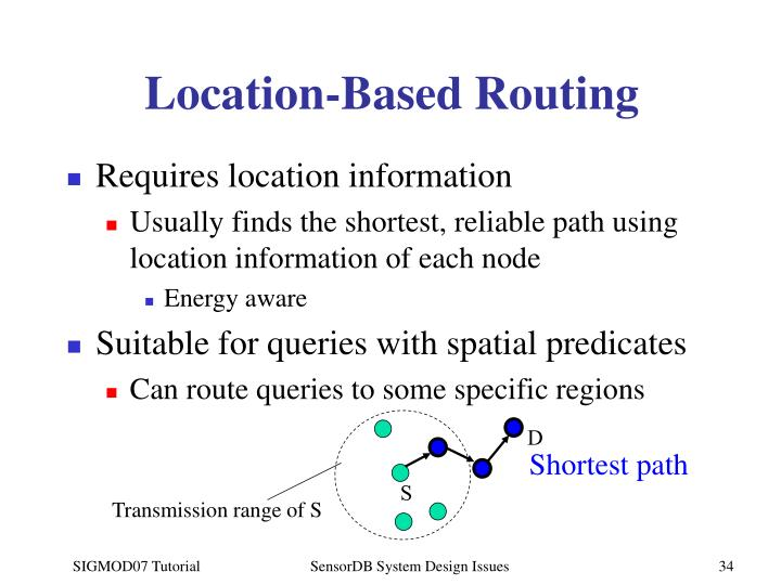 Location-Based Routing
