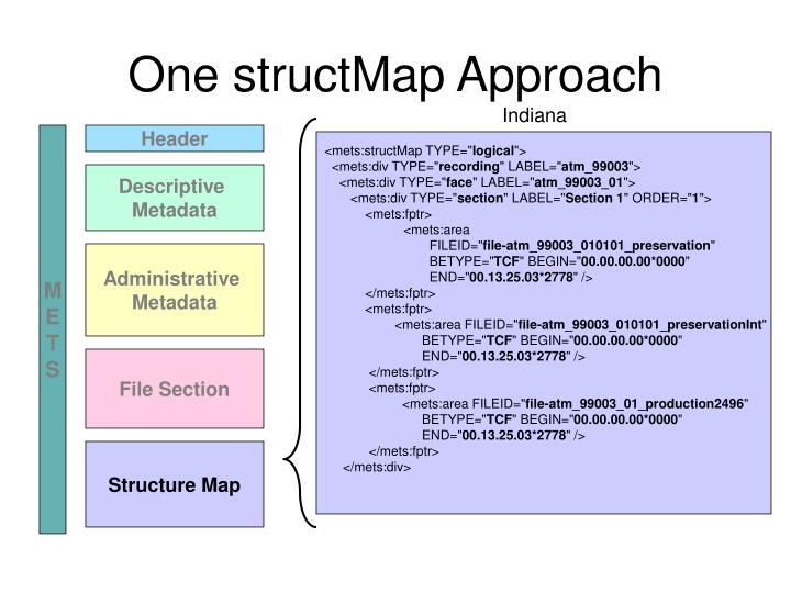 One structMap Approach