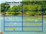 forms of rural tourism s organization