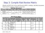 step 3 compile risk review matrix
