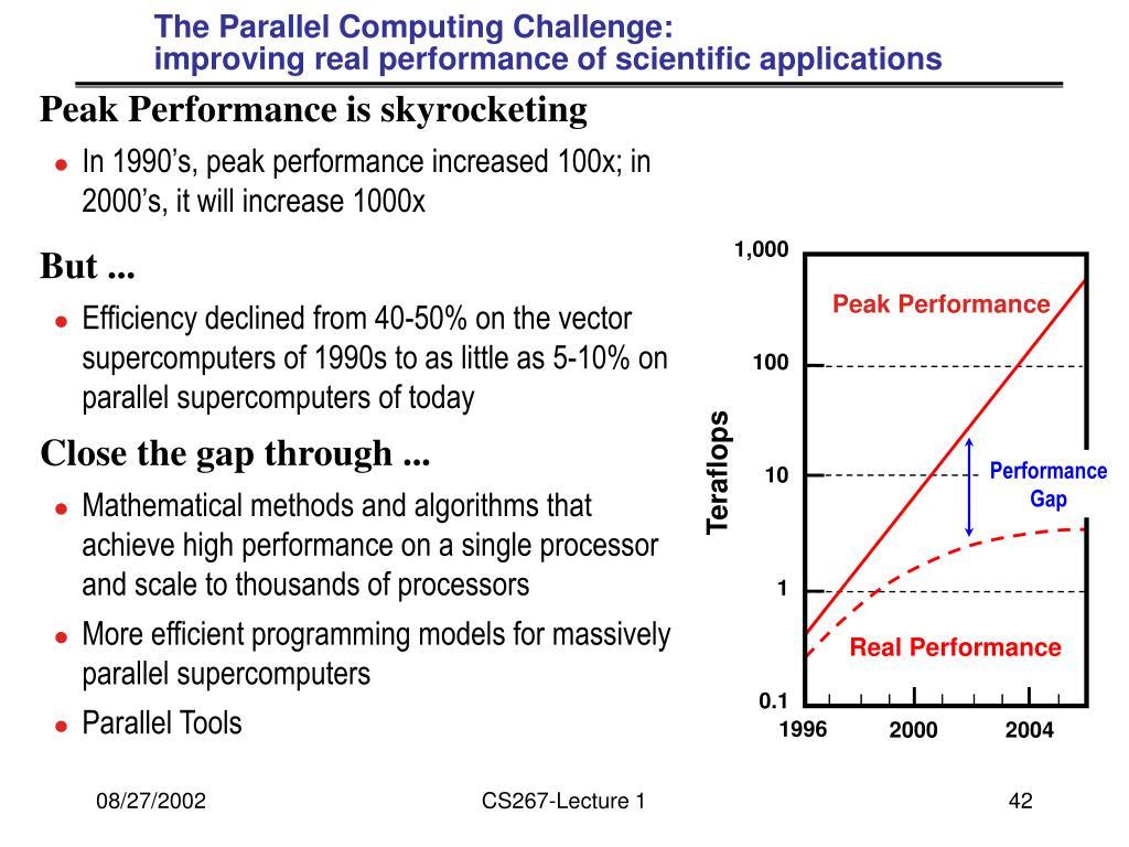 The Parallel Computing Challenge: