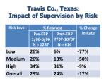 travis co texas impact of supervision by risk