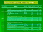 multisectoral energy program prems