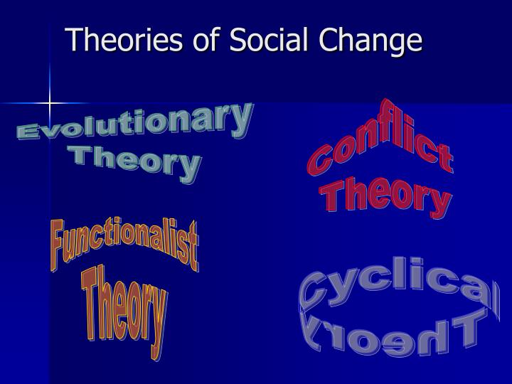 social changes evolution essay Essay on change by svetlana (russian federation) some people prefer to spend lives doing the from the mental perspective, changes relating to traveling and receiving education help one as for the social perspective - it is empathy for others that he or she may acquire after suffering changes in.