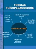 teorias psicopedagogicos