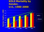 kols mortality by gender u s 1980 2000