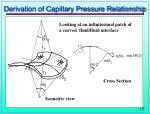derivation of capillary pressure relationship