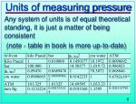 units of measuring pressure