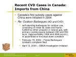 recent cvd cases in canada imports from china