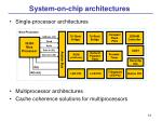 system on chip architectures