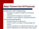 major themes from all proposals1